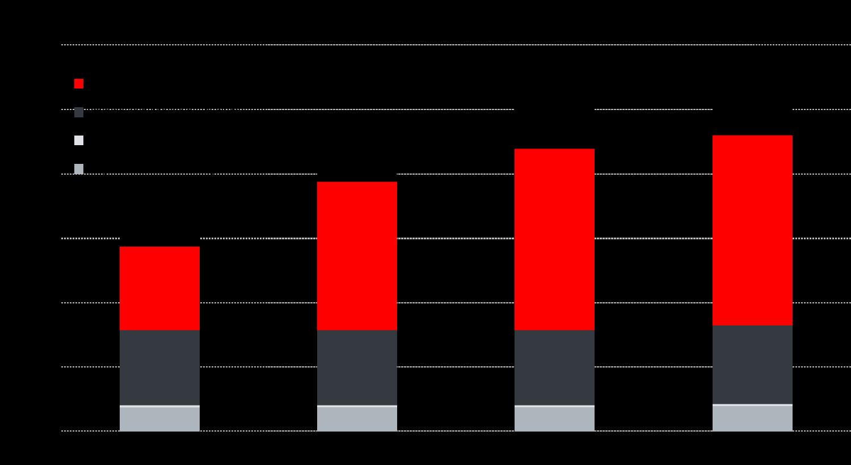 graph@4x-8-1